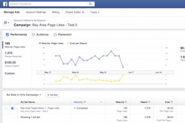 invest-in-facebook-ads