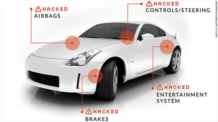 140530061355-hacked-car-1024x576